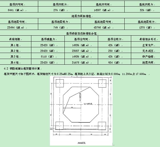 框架式塔基础设计实例分析