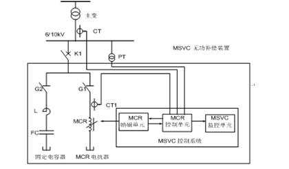 牵引变电所结构框图