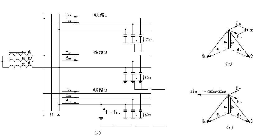 小电流接地系统单相接地选线方案研究