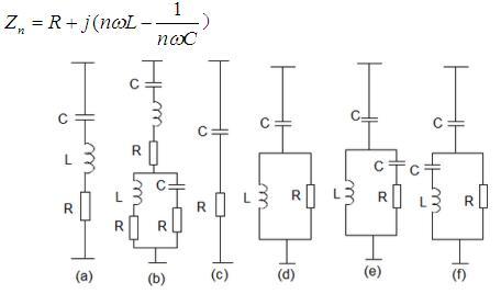单调谐滤波器利用r,l,c电路串联谐振构成,如图5-1所示.