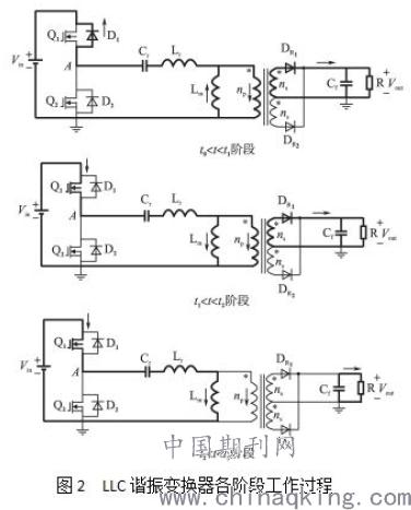 基于半桥llc谐振式通信电源的设计