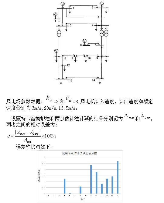含风电场的电力系统概率潮流计算
