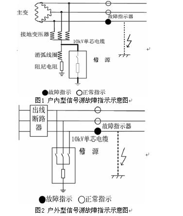 基于配电线路故障指示器检测系统的研究