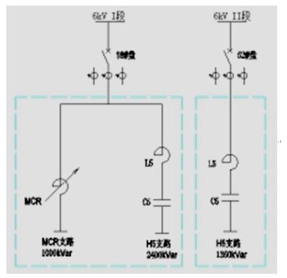 110kv变电站并联电容补偿装置容量选择及计算