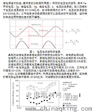 高压电源(三相电源)电除尘器在超净排放领域的应用