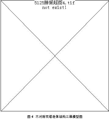 对称与不对称双塔连体结构的动力特性分析