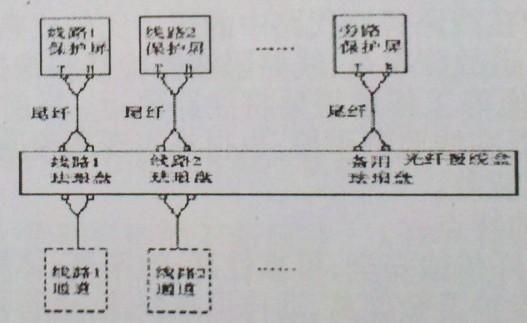 8通道差动模拟量输入电路图