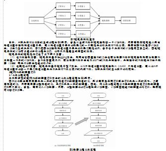 基于随机森林算法的配网抢修故障量预测方法