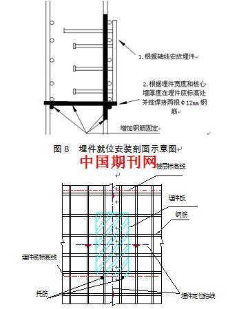 方法,主要的措施为:           (1)选择与钢结构施工要求相适应的施工