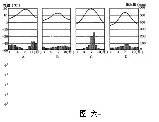轮廓 简图 宽 323x249 高 乾县 行政 建置 沿革 简图