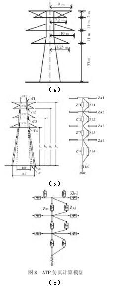 500kv同塔双回直流输电线路的防雷性能研究