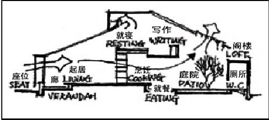 生态策略在建筑设计中的应用