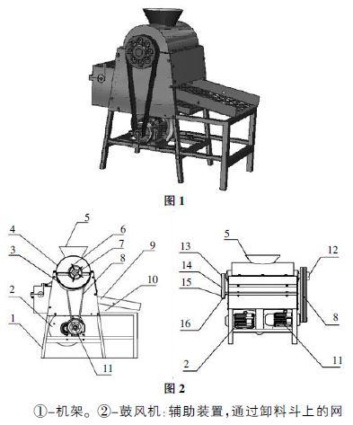冲网孔模具结构图解