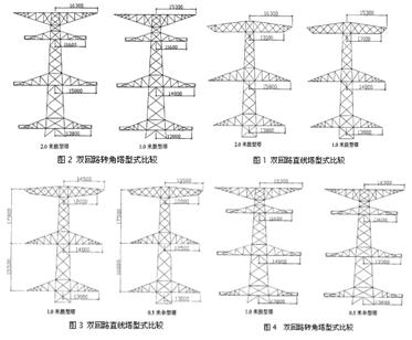 因此本750kv输电线路单回路段铁塔的塔窗选择酒杯型