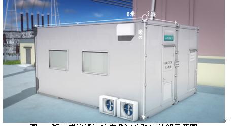 移动车载式绝缘油试验室在1000kv变电站现场的应用