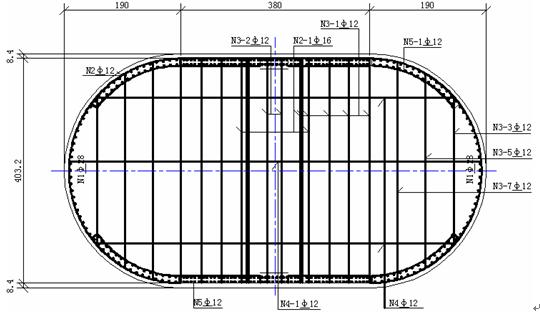 (铁道第三勘察设计院集团有限公司 桥梁设计处,300142) 【摘 要】高速铁路建设当中,为了满足列车快速、安全运行的需要,高速铁路桥墩结构具有横向刚度大的特点,但其配筋率却相对较小。目前针对此类桥墩缺乏系统的理论和试验研究,对其抗震性能的评估方法并不健全。本文以高速铁路桥梁中典型的圆端型桥墩为研究对象,采用UCFyber有限元软件对其进行了截面弯矩-曲率特性分析,并采用Priestly的方法进行了桥墩延性变形能力的计算。计算结果表明,目前高速铁路典型桥墩的延性变形能力较低,不能满足现阶段高速铁路桥梁的抗