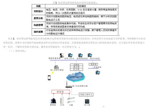 电表箱智能化监控系统有电表箱监控前端