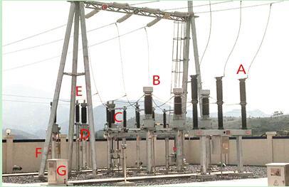 关于110kv变电站ais设备安装故障处理分析