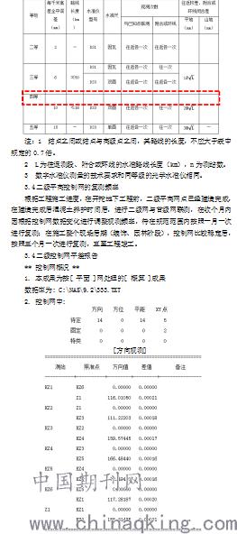 四等水准平差软件_二级高程控制网测量等级为\