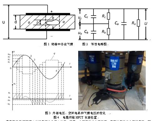 提高电缆局部放电检测抗干扰能力的方法分析