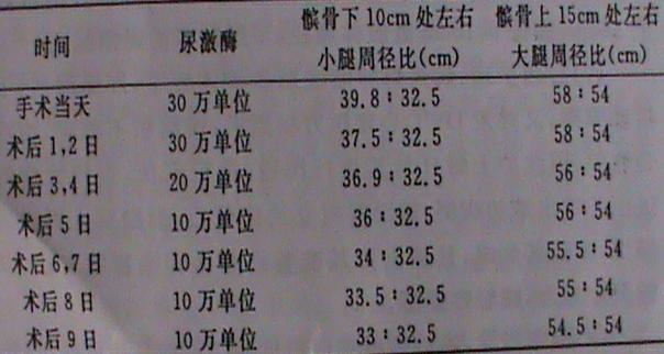 华法林抗凝治疗护理_双路微导管深静脉溶栓护理附1例报告--中国期刊网