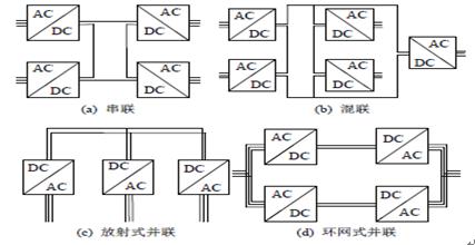 换流器,柔性输电,建设直流电网的步骤是简单多端系统,形成直流拓扑