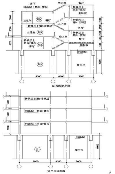 高层建筑转换层结构 错层结构设计分析探讨