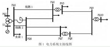 高压电力计量系统故障与建模研究图片