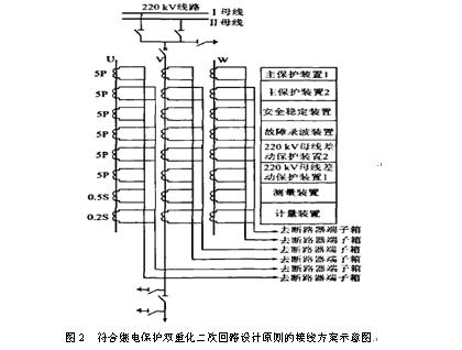 继电保护双重化二次回路设计原则分析