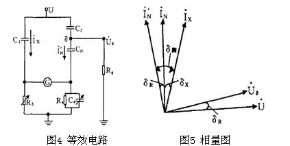 电磁式与电容式电压互感器的主要区别是什么图片