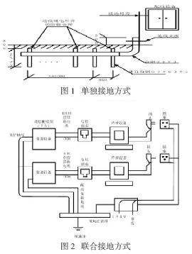 电路 电路图 电子 原理图 270_358 竖版 竖屏