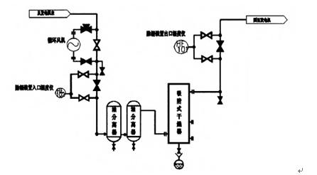 氢气冷却器为循环水冷却