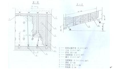 下图是房柱式采矿法的示意图