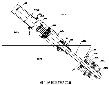 工程测量坐标放样步骤