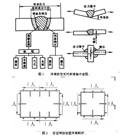 星三角带温控器的接线图