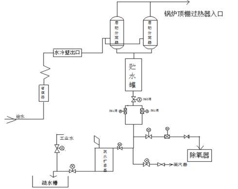 电路 电路图 电子 原理图 490_390