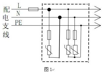试析建筑电气设备中浪涌过电压保护器的选择与应用