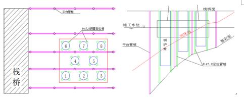 冲孔桩机械设备电路图