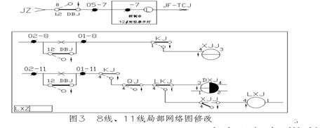 既有线插入,拆除道岔信号过渡方案研究