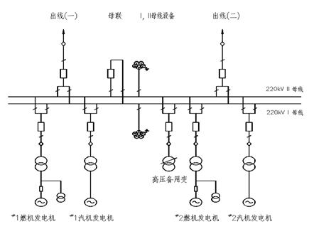 220kv采用双母线接线形式