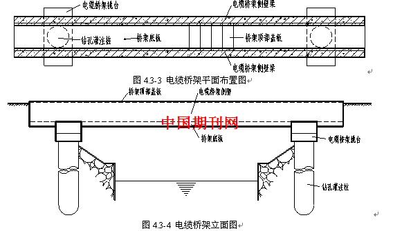 城市架空线路改电缆敷设方式选择及计算