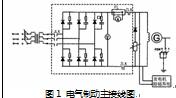 5mpa,油位超过2/3时,打开补气电磁阀.     3.图片