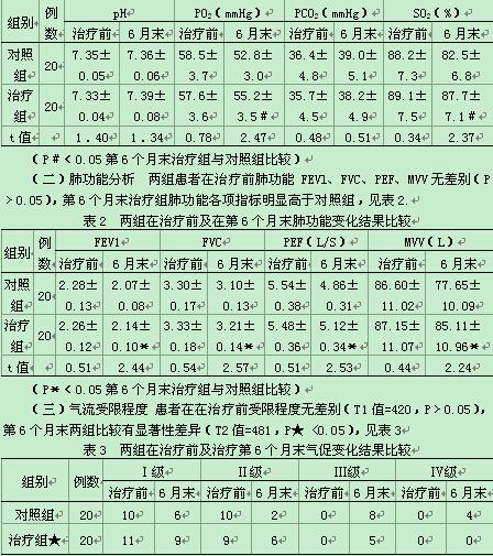 [4]钟南山