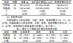 �P于�o理干�A在26例急性上呼吸道感染所致心肌炎患者康�椭械��用的���I�文�}目范文