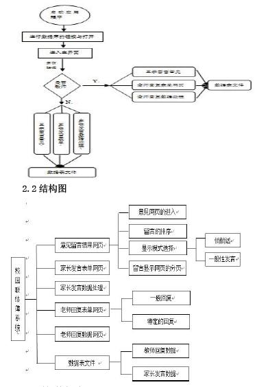 系统流程图及结构图2.1