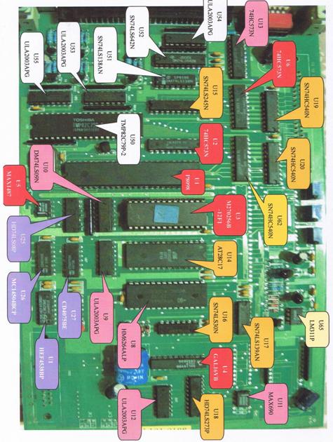 如励磁装置主控单元插件中使用最多的数字集成电路,用万用电表只能是