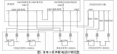 10kv变压所主接线图设计