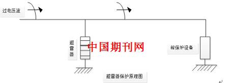 配电变压器高压侧一般都装有fs-10阀型避雷器,每当雷击,雷电流流过图片