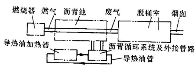 电火桶两管接线图