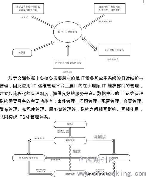 平台安全体系结构图